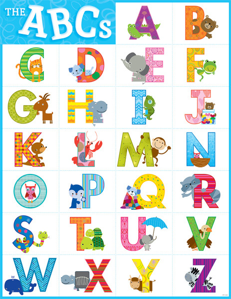 Learn Abc Alphabet Poster on Weather Cut Outs